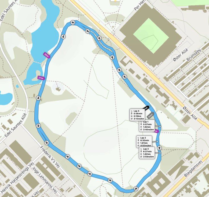 Faelled parkrun route