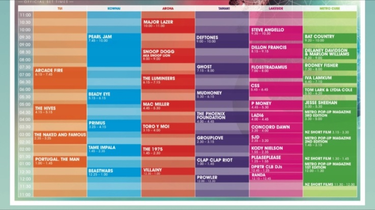 The easily-accessed schedule of bands