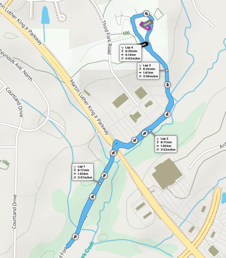 Durham NC parkrun route
