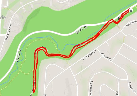Kensington parkrun route